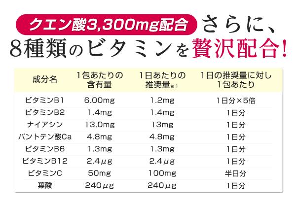 クエン酸3,300mg配合。さらに、8種類のビタミンを贅沢配合!